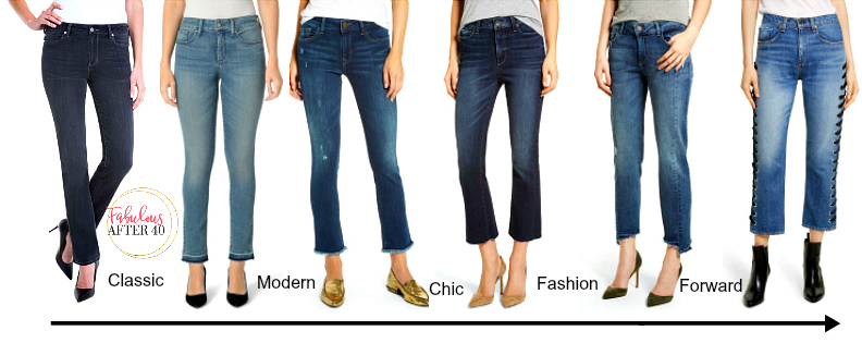 271e5c9508 How to Wear Straight Leg Jeans and Feel Good –